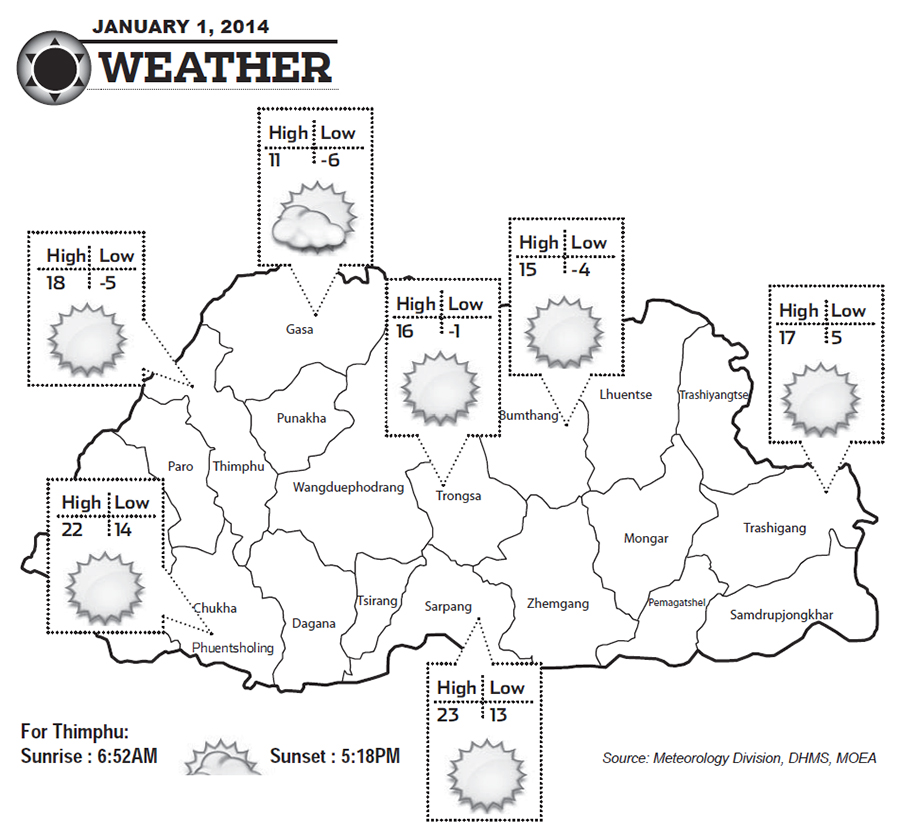 Bhutan Weather for January 01 2013