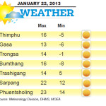 Weather for January 22 2014