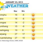 Weather for January 23 2014