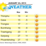 Weather for January 24  2014