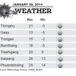 Weather for January 28 2014