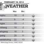 Weather for February 18 2014