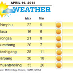 Weather for April 19 2014