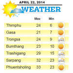 Weather for April 22 2014
