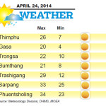 Weather for April 24 2014