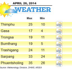 Bhutan Weather for 26 APRIL 2014