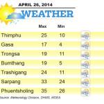 Bhutan Weather for 26 APRIL 2014