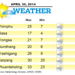 Weather for April 30 2014