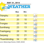 Weather for May 21 2014