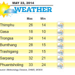 Weather for May 22 2014