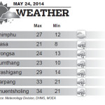 Weather for May 24 2014