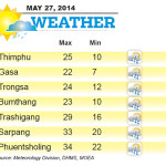 Weather for May 27 2014