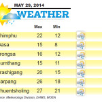 Weather for May 29 2014
