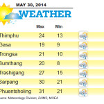 Weather for May 30 2014