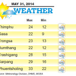 Weather for May 31 2014