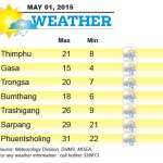 Weather for May 01 2015