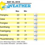 Weather for May 02 2015