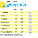 Weather for May 15 2015