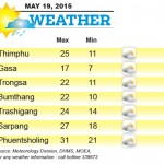 Weather for May 19 2015