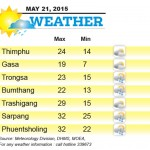 Weather for May 21 2015